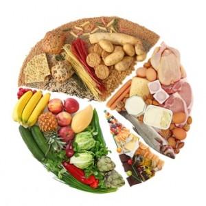 Secteur d'activité hygiène alimentaire - formation hygiène obligatoire